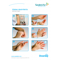 Käsien desinfektio -ohje